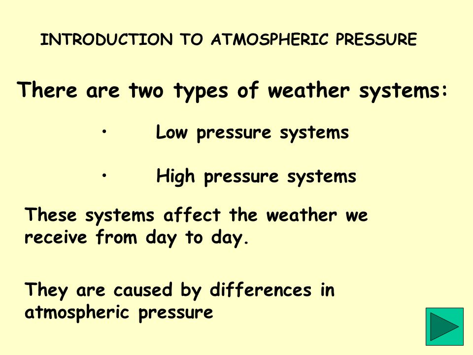 FRONTS ON WEATHER MAPS Warm fronts are shown by the following symbol.
