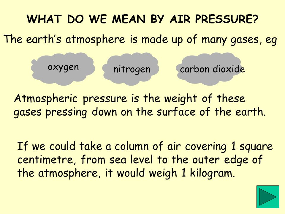 The Earths surface The Earths atmosphere presses down on the surface of the Earth.