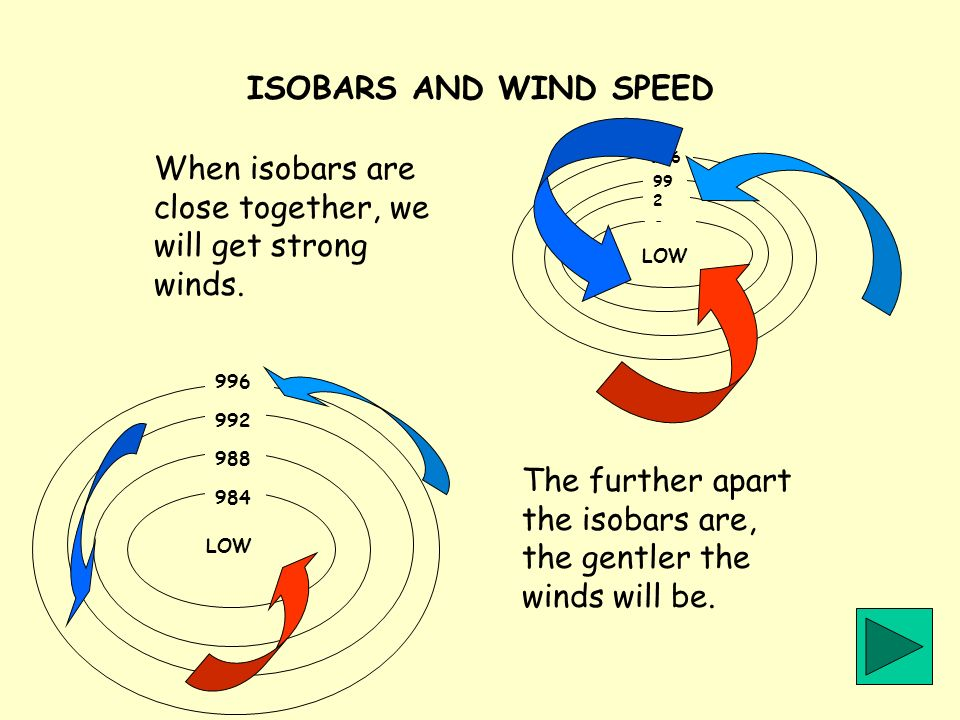 ISOBARS AND WIND SPEED When isobars are close together, we will get strong winds. The further apart the isobars are, the gentler the winds will be. LO