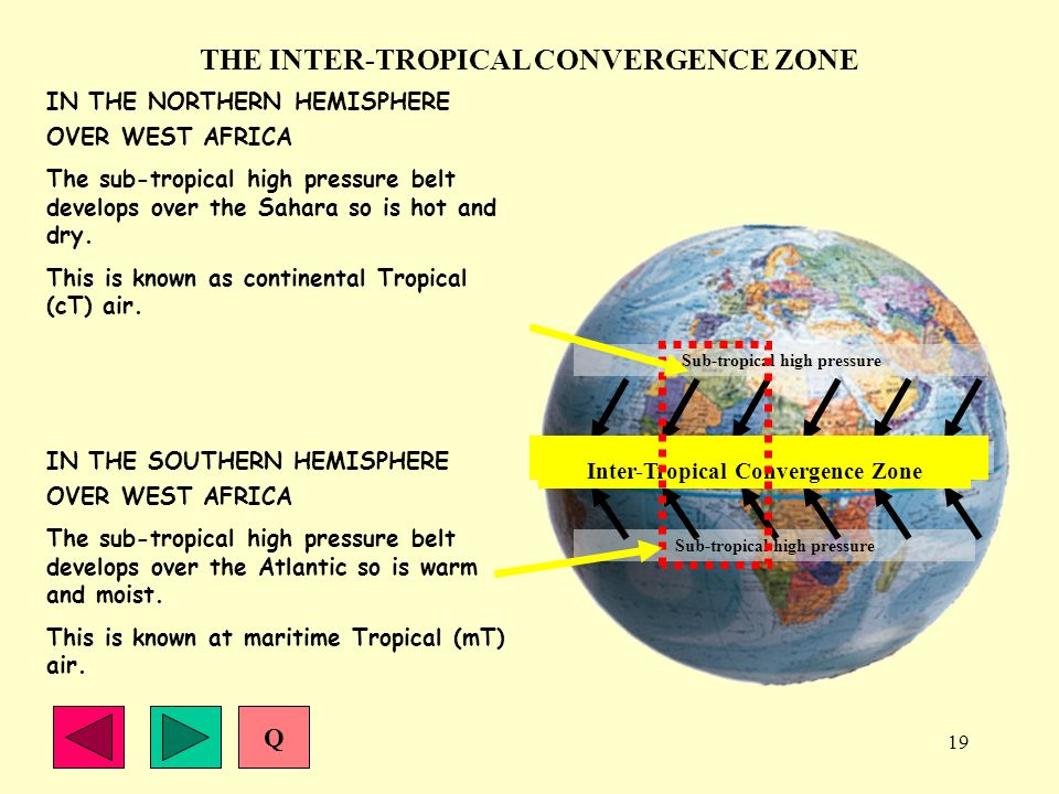 19 Equatorial low pressure Sub-tropical high pressure IN THE NORTHERN HEMISPHERE OVER WEST AFRICA The sub-tropical high pressure belt develops over th