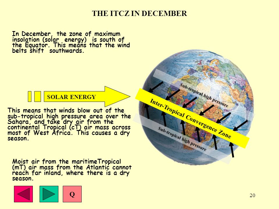 20 In December, the zone of maximum insolation (solar energy) is south of the Equator. This means that the wind belts shift southwards. This means tha