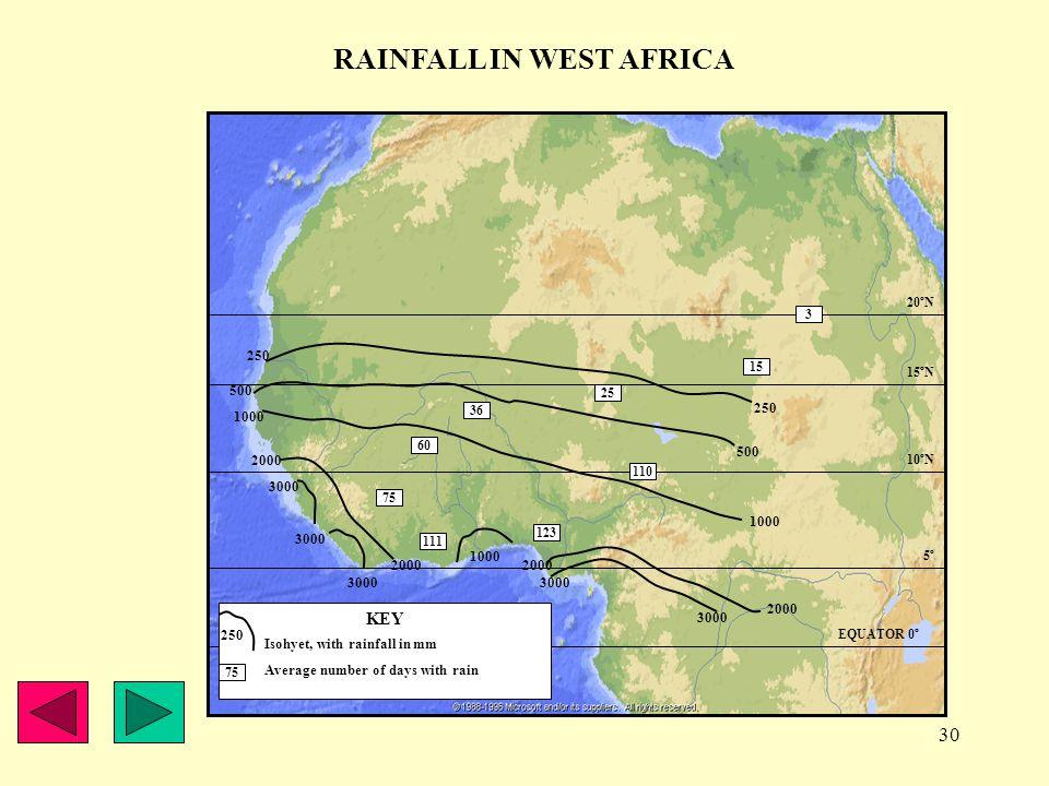 30 RAINFALL IN WEST AFRICA 3000 2000 3000 1000 500 250 EQUATOR 0º 5º5º 10ºN 15ºN 20ºN 123 15 3 110 60 75 111 36 25 KEY 250 Isohyet, with rainfall in m