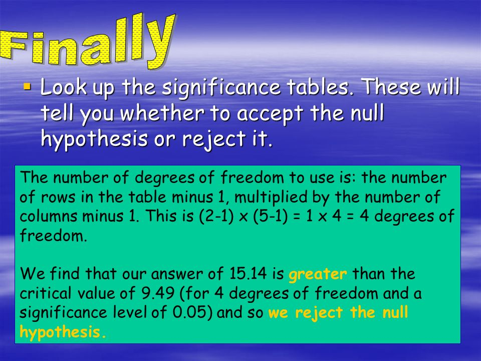 Look up the significance tables. These will tell you whether to accept the null hypothesis or reject it. Look up the significance tables. These will t