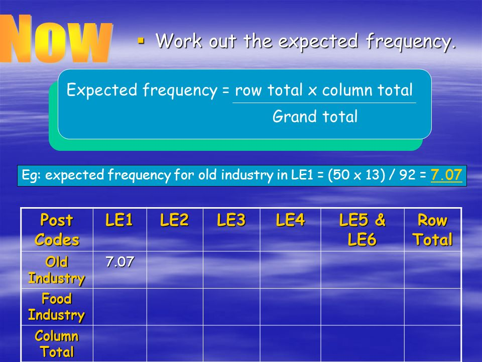 Work out the expected frequency. Work out the expected frequency.