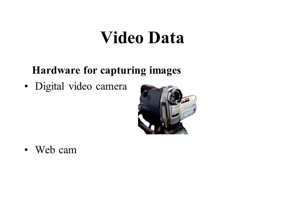 Video Data Hardware for capturing images Digital video camera Web cam