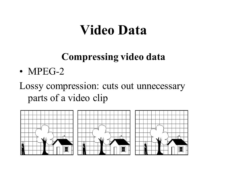 Video Data Compressing video data MPEG-2 Lossy compression: cuts out unnecessary parts of a video clip