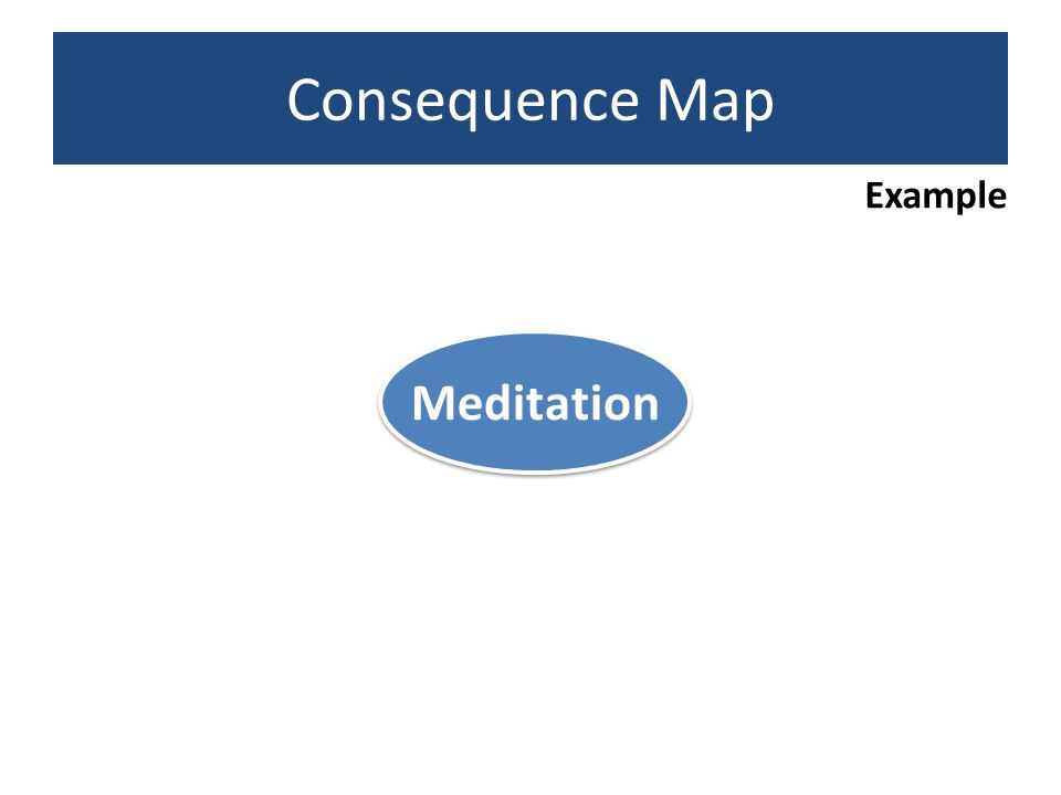 Meditation Consequence Map Example