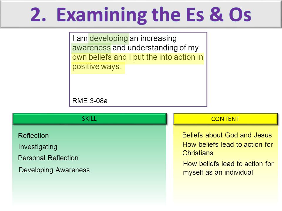 SKILL CONTENT Reflection Investigating Personal Reflection Beliefs about God and Jesus How beliefs lead to action for Christians I am developing an in