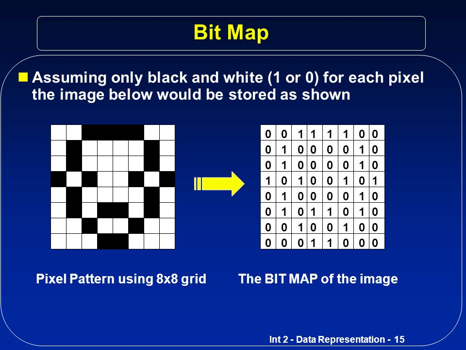 Int 2 - Data Representation - 14 Bit Mapped Graphics Any graphic is made up from a series of pixels (Picture Elements). Each pixel is an individual po