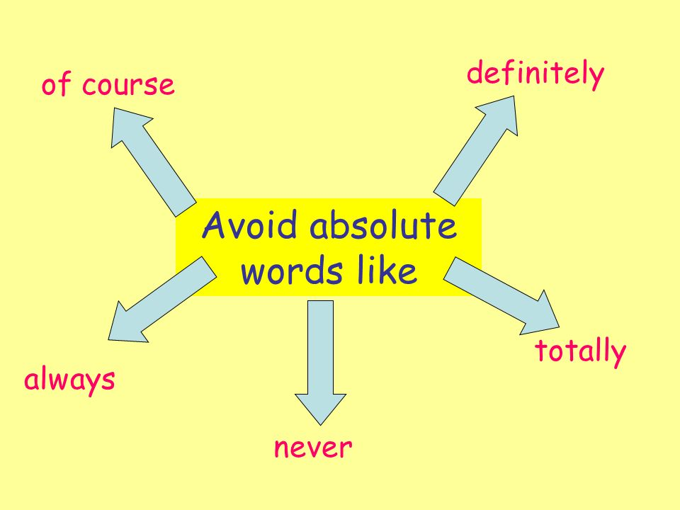 Avoid absolute words like totally of course definitely always never