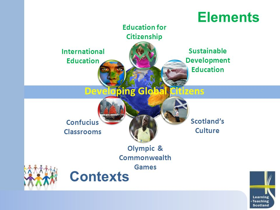 Contexts Elements International Education Education for Citizenship Sustainable Development Education Confucius Classrooms Olympic & Commonwealth Game