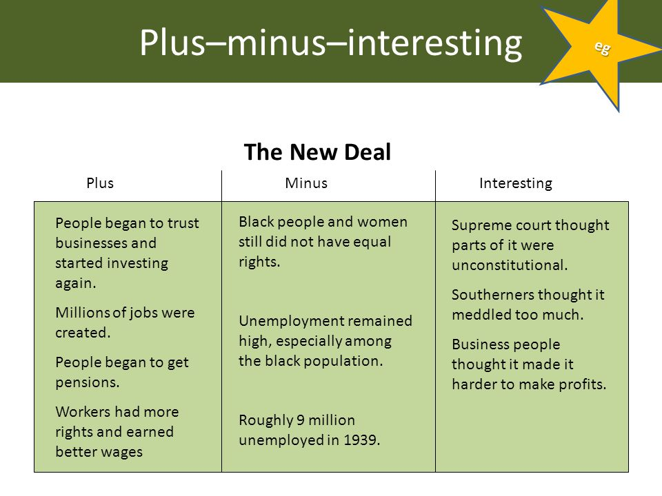 Plus Minus Interesting The New Deal People began to trust businesses and started investing again.