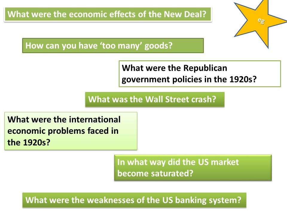 What were the economic effects of the New Deal. What was the Wall Street crash.