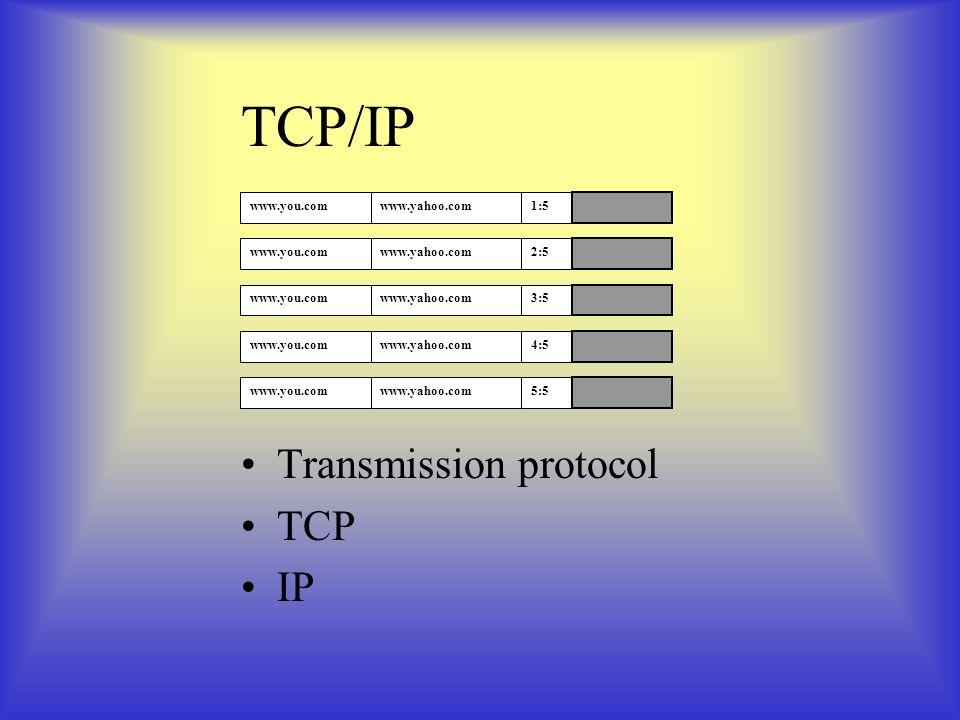 TCP/IP Transmission protocol TCP IP 1:5www.yahoo.comwww.you.com 2:5www.yahoo.comwww.you.com 3:5www.yahoo.comwww.you.com 4:5www.yahoo.comwww.you.com 5:5www.yahoo.comwww.you.com