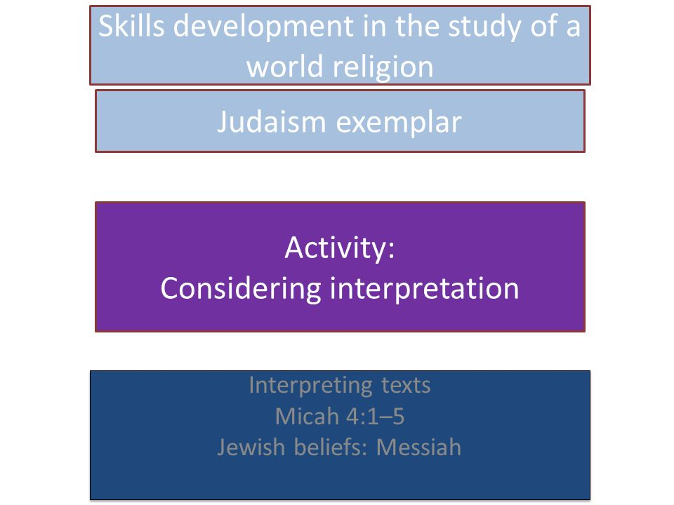 Skills development in the study of a world religion Interpreting texts Micah 4:1–5 Jewish beliefs: Messiah Interpreting texts Micah 4:1–5 Jewish belie