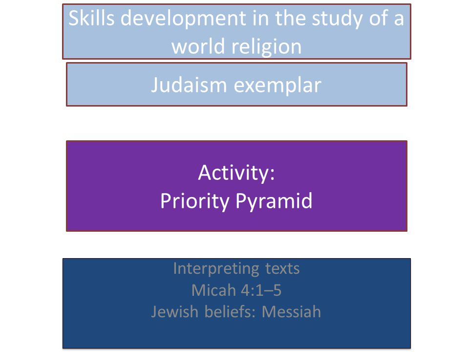 Skills development in the study of a world religion Interpreting texts Micah 4:1–5 Jewish beliefs: Messiah Interpreting texts Micah 4:1–5 Jewish beliefs: Messiah Judaism exemplar Activity: Priority Pyramid