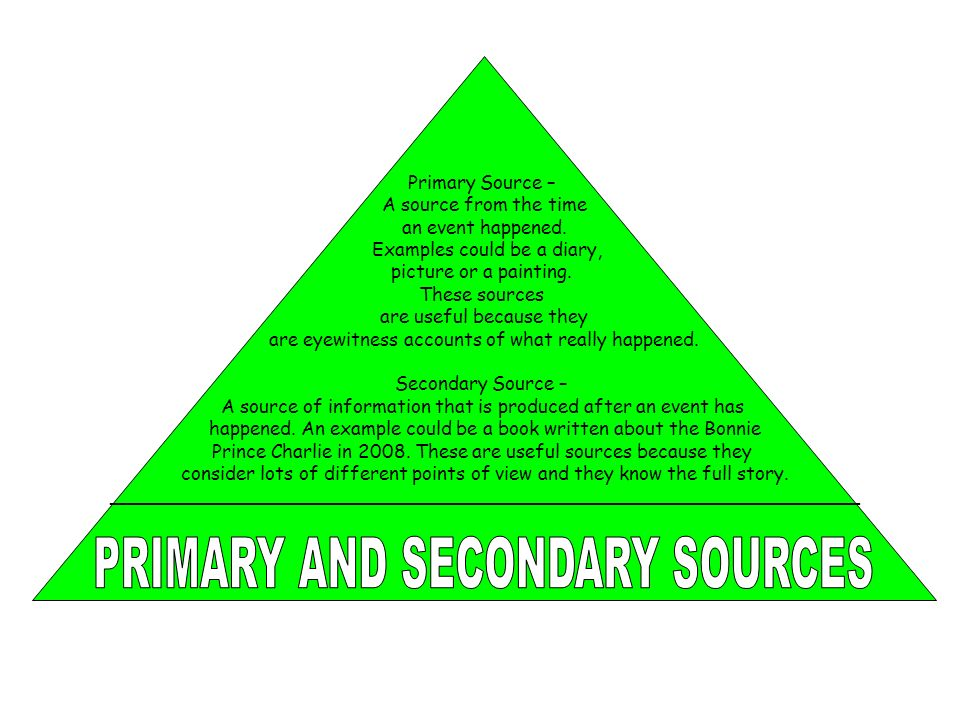 Primary Source – A source from the time an event happened. Examples could be a diary, picture or a painting. These sources are useful because they are