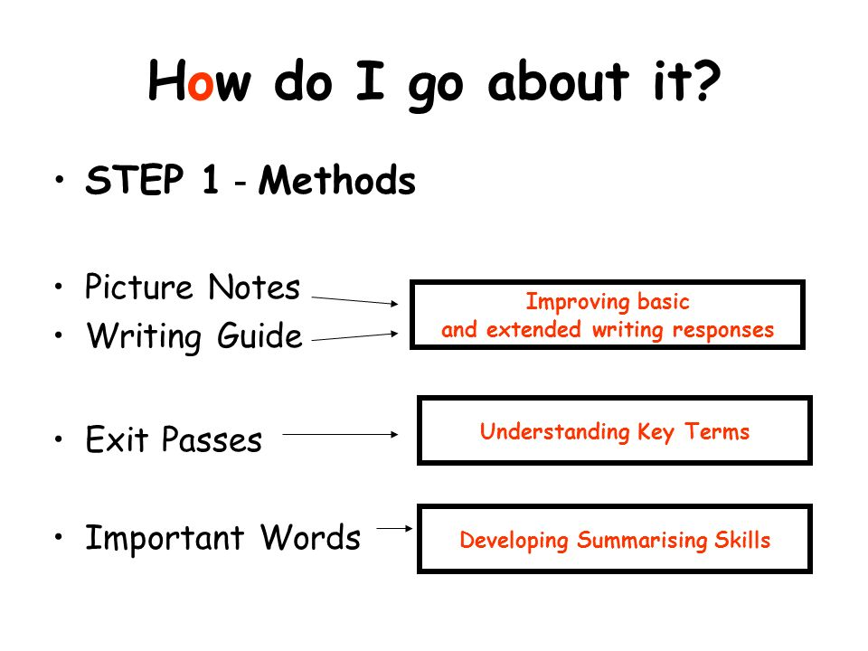How do I go about it? STEP 1 - Methods Picture Notes Writing Guide Exit Passes Important Words Improving basic and extended writing responses Understa