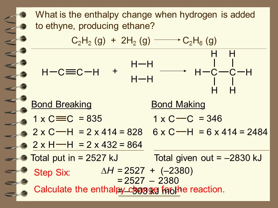What is the enthalpy change when hydrogen is added to ethyne, producing ethane? C 2 H 2 (g) + 2H 2 (g)C 2 H 6 (g) + CHCH HH HH CHCH H H H H Step Six: