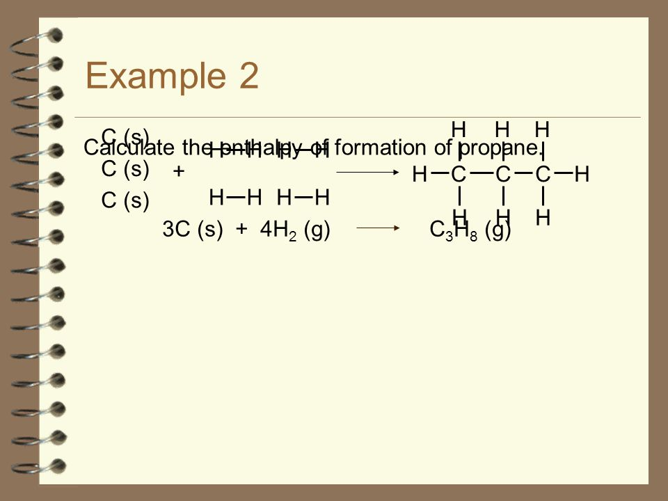 Example 2 Calculate the enthalpy of formation of propane. 3C (s) + 4H 2 (g)C 3 H 8 (g) C (s) HH HH CHC H H H H CH H H HH HH +