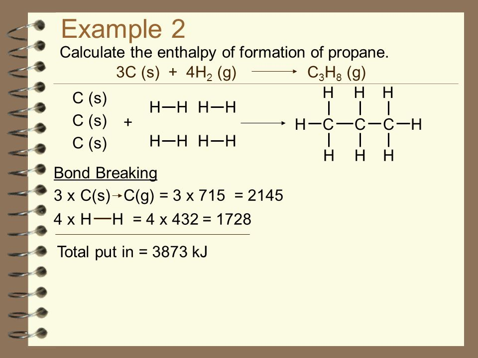 Example 2 Calculate the enthalpy of formation of propane. 3C (s) + 4H 2 (g)C 3 H 8 (g) C (s) Bond Breaking 3 x HH4 x= 4 x 432 = 3 x 715 = 1728 Total p
