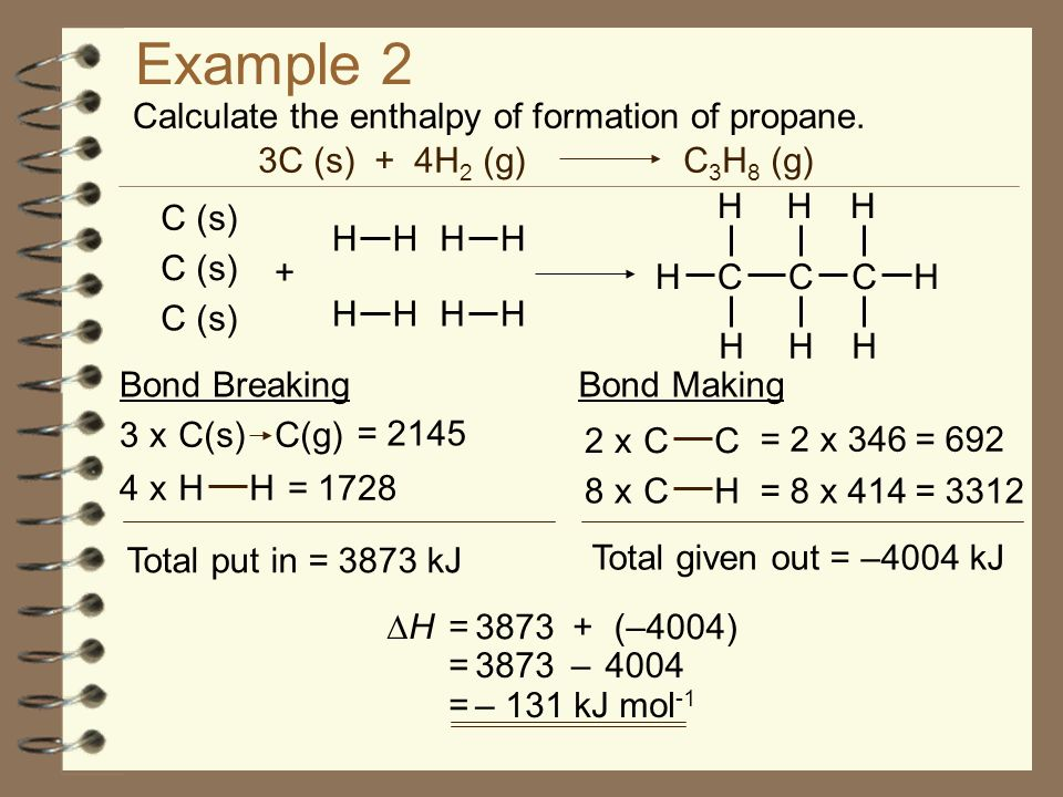 Example 2 Calculate the enthalpy of formation of propane. 3C (s) + 4H 2 (g)C 3 H 8 (g) C (s) Bond Making CC2 x CH8 x= 8 x 414= 3312 Total given out =