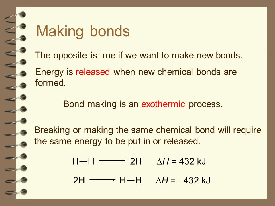 Making bonds The opposite is true if we want to make new bonds. Energy is released when new chemical bonds are formed. Bond making is an exothermic pr