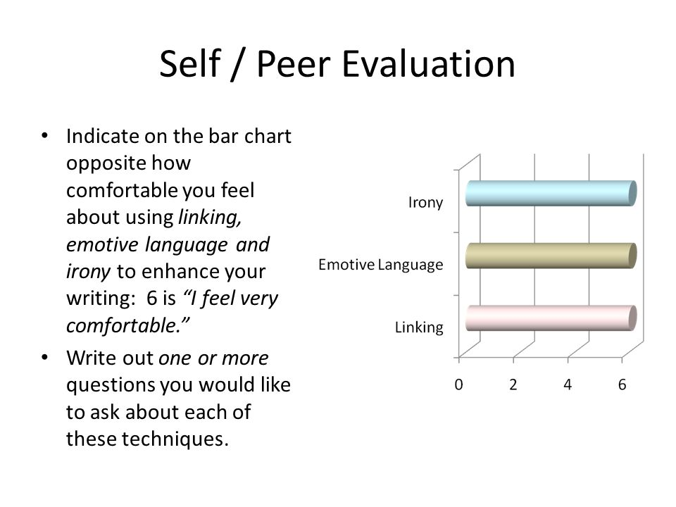 Self / Peer Evaluation Indicate on the bar chart opposite how comfortable you feel about using linking, emotive language and irony to enhance your writing: 6 is I feel very comfortable.