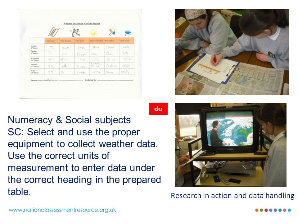 Research in action and data handling Numeracy & Social subjects SC: Select and use the proper equipment to collect weather data.