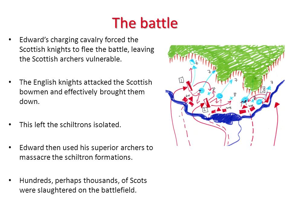 The battle Edwards charging cavalry forced the Scottish knights to flee the battle, leaving the Scottish archers vulnerable.