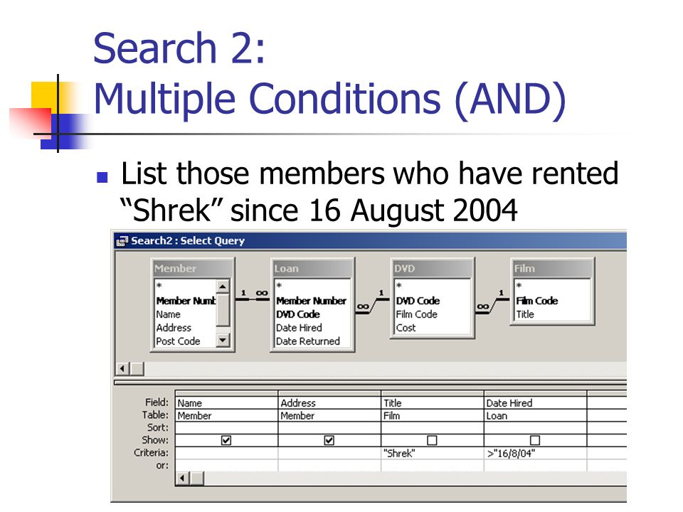 Search 2: Multiple Conditions (AND) List those members who have rented Shrek since 16 August 2004