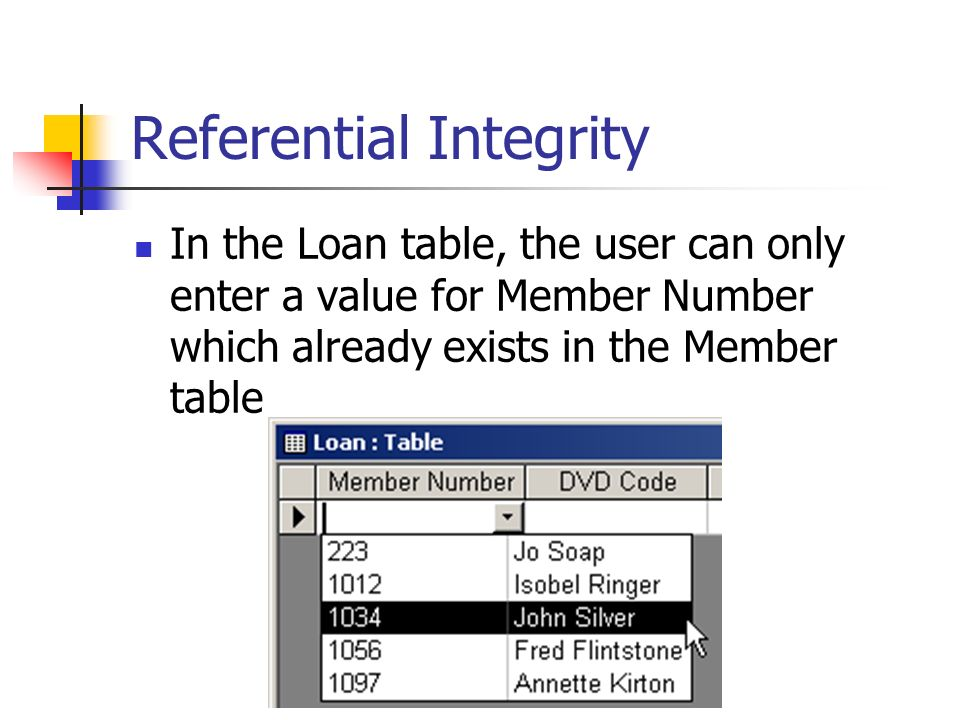 Referential Integrity In the Loan table, the user can only enter a value for Member Number which already exists in the Member table