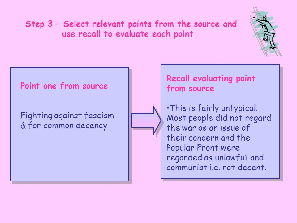 Step 3 – Select relevant points from the source and use recall to evaluate each point Point one from source Fighting against fascism & for common dece