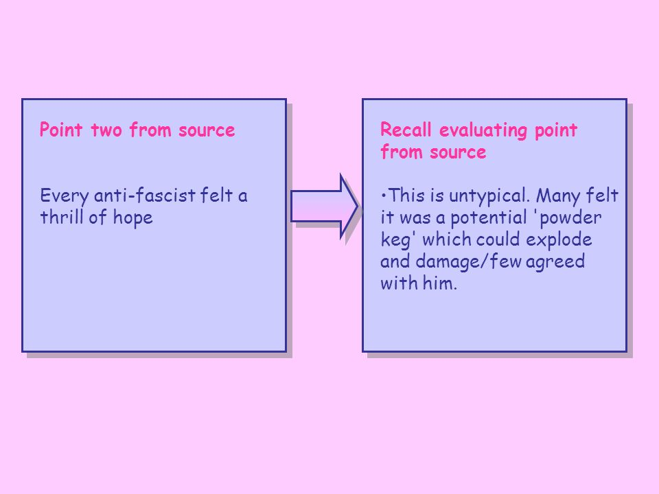 Point two from source Every anti-fascist felt a thrill of hope Recall evaluating point from source This is untypical. Many felt it was a potential 'po