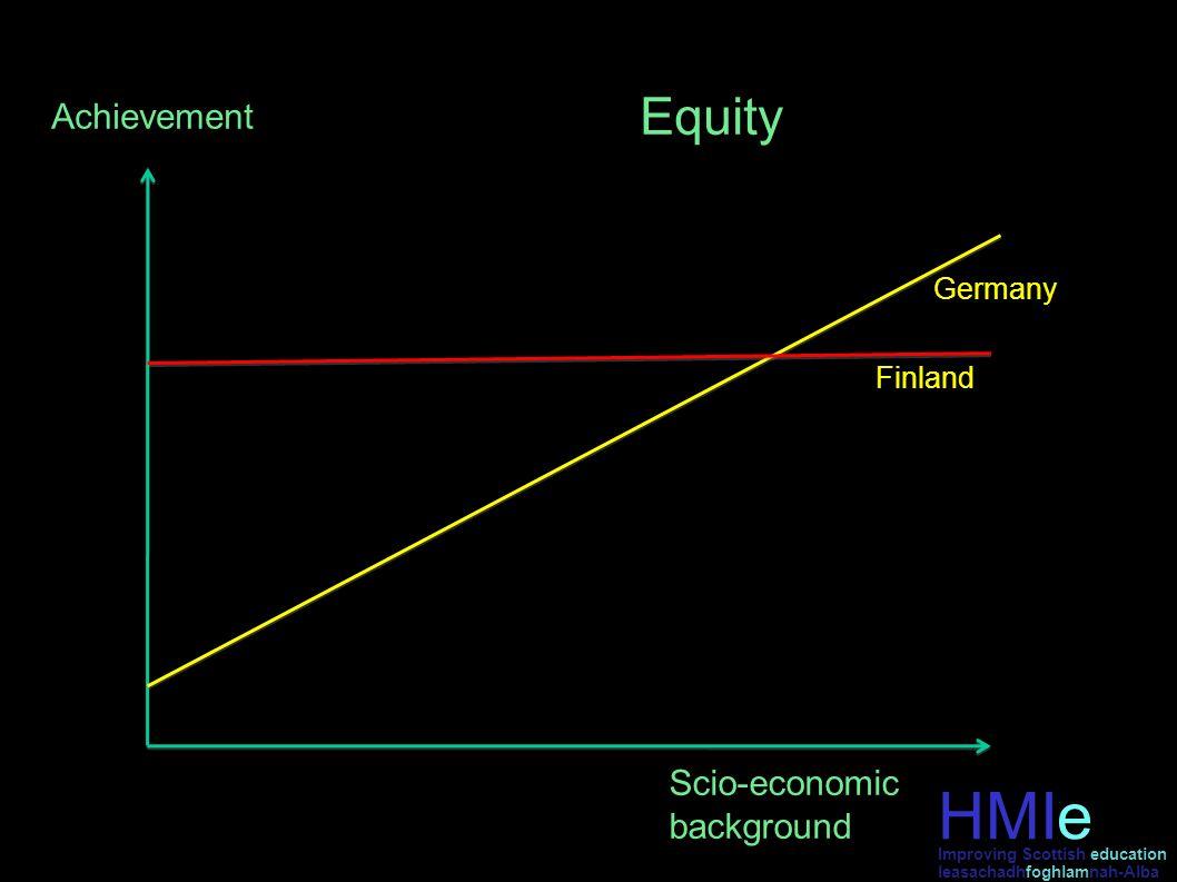 HMIe leasachadhfoghlamnah-Alba Improving Scottish education Scio-economic background Achievement Equity Germany Finland
