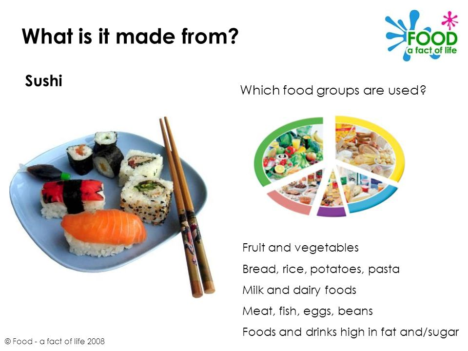 © Food - a fact of life 2008 What is it made from? Sushi Which food groups are used? Fruit and vegetables Bread, rice, potatoes, pasta Milk and dairy