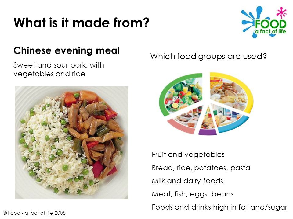© Food - a fact of life 2008 What is it made from? Chinese evening meal Sweet and sour pork, with vegetables and rice Which food groups are used? Frui
