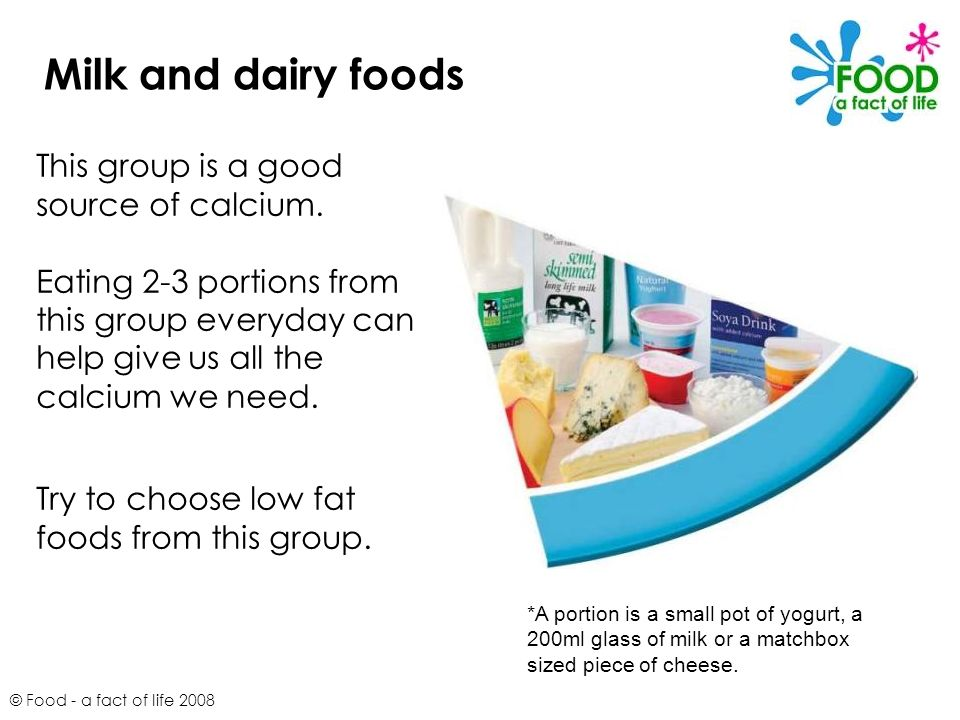 © Food - a fact of life 2008 Milk and dairy foods This group is a good source of calcium. Eating 2-3 portions from this group everyday can help give u