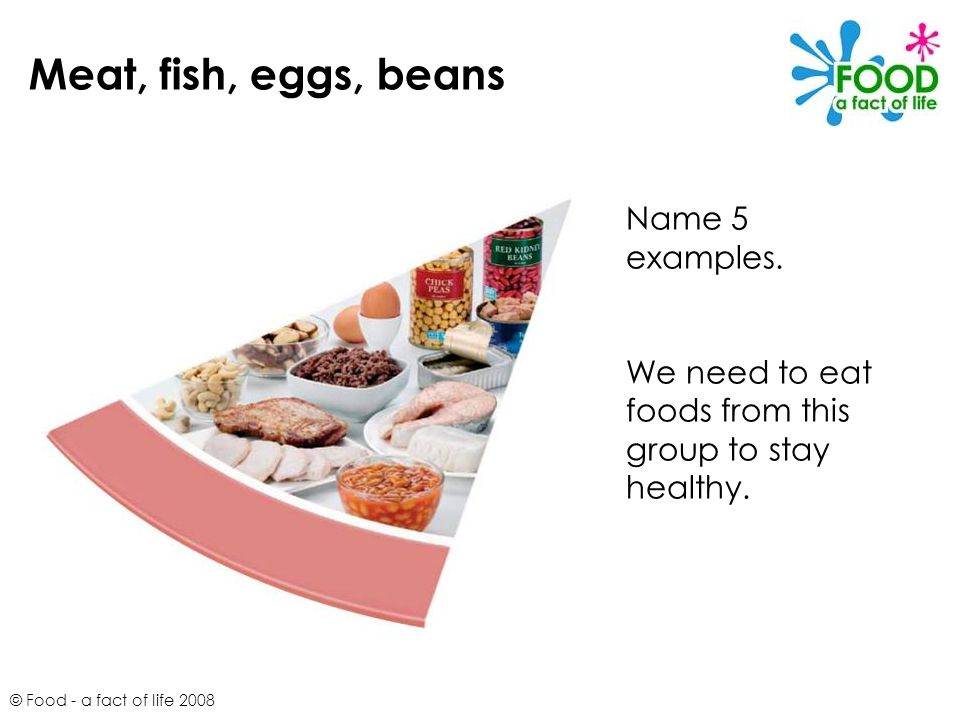 © Food - a fact of life 2008 Meat, fish, eggs, beans Name 5 examples. We need to eat foods from this group to stay healthy.