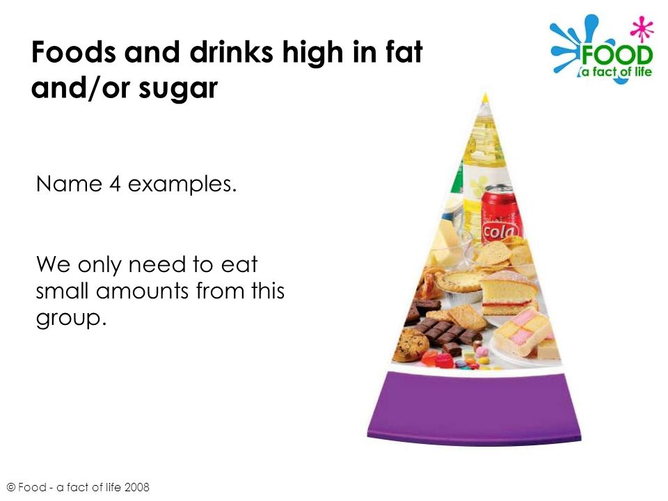 © Food - a fact of life 2008 Name 4 examples. We only need to eat small amounts from this group. Foods and drinks high in fat and/or sugar