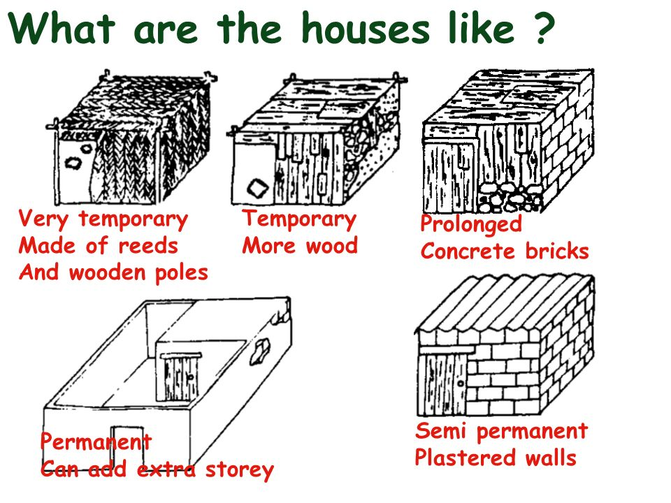 What are the houses like ? Very temporary Made of reeds And wooden poles Temporary More wood Prolonged Concrete bricks Semi permanent Plastered walls