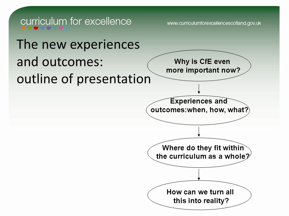 The new experiences and outcomes: outline of presentation Why is CfE even more important now? How can we turn all this into reality? Where do they fit