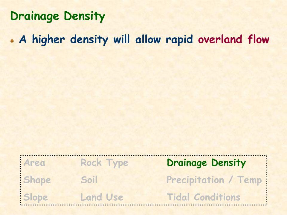 Drainage Density A higher density will allow rapid overland flow AreaRock TypeDrainage Density ShapeSoilPrecipitation / Temp SlopeLand UseTidal Condit