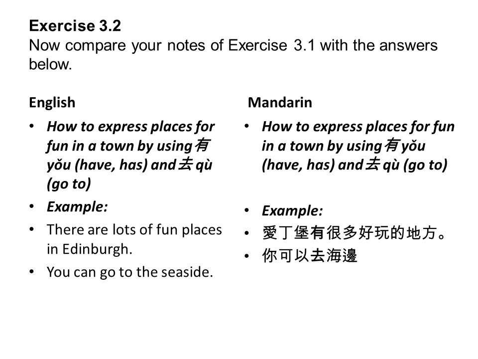 Exercise 3.2 Now compare your notes of Exercise 3.1 with the answers below.