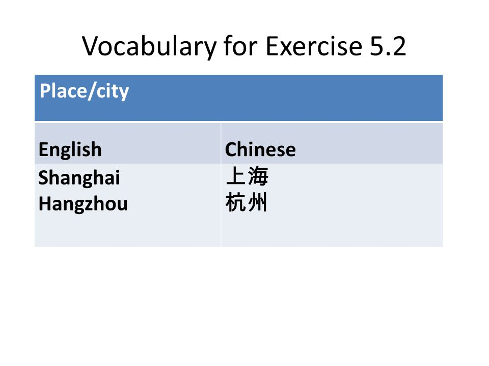Vocabulary for Exercise 5.2 Place/city EnglishChinese Shanghai Hangzhou