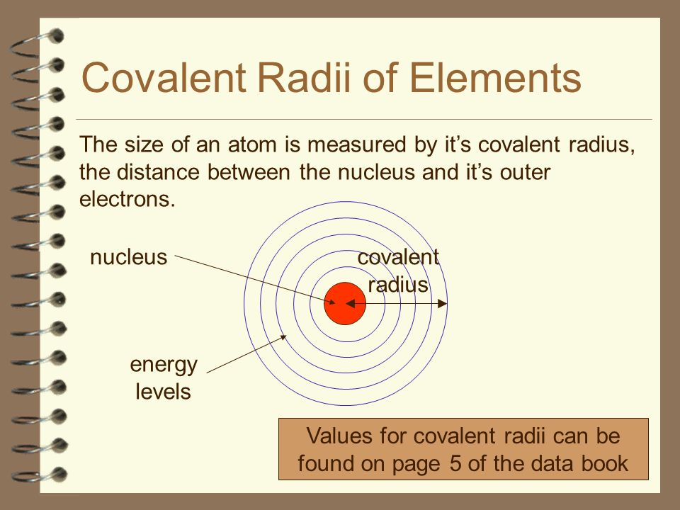 Periodic trends in ionisation energies and covalent radii trends in trends in the periodic table and bonding 2 covalent urtaz