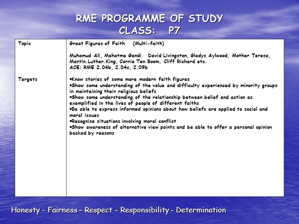 Honesty – Fairness – Respect – Responsibility - Determination RME PROGRAMME OF STUDY CLASS: P7 Topic Targets Great Figures of Faith (Multi-faith) Muha