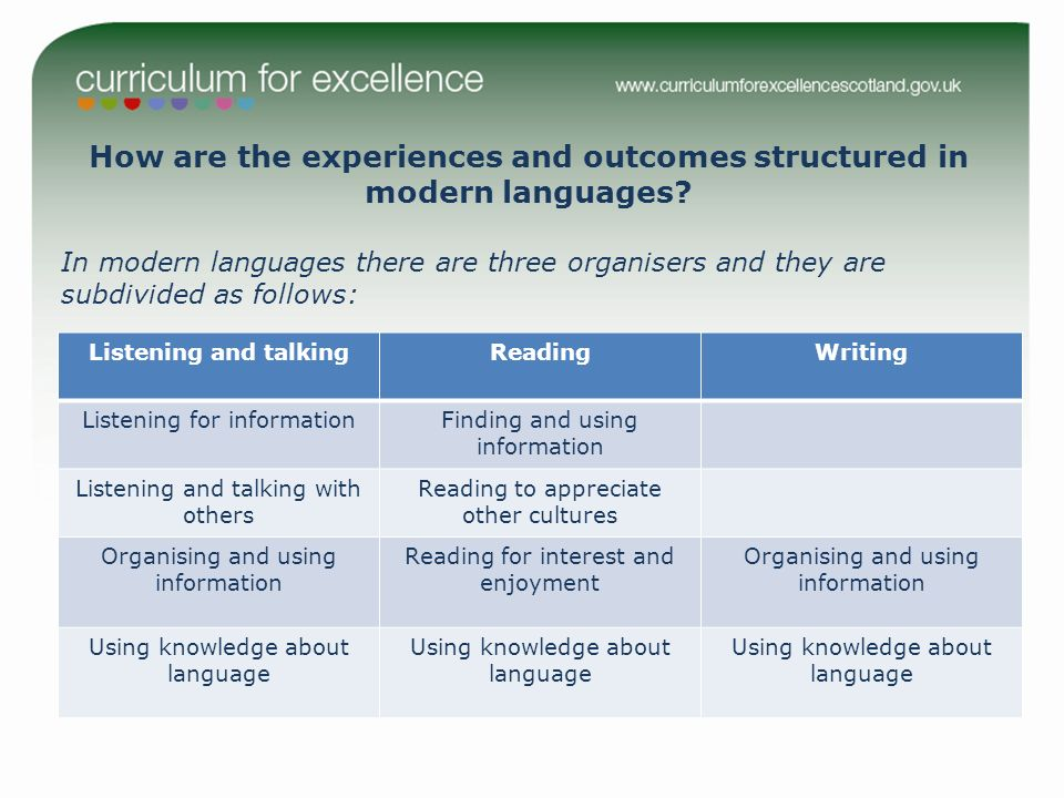 How are the experiences and outcomes structured in modern languages.