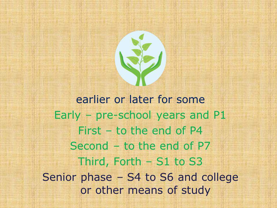 earlier or later for some Early – pre-school years and P1 First – to the end of P4 Second – to the end of P7 Third, Forth – S1 to S3 Senior phase – S4 to S6 and college or other means of study