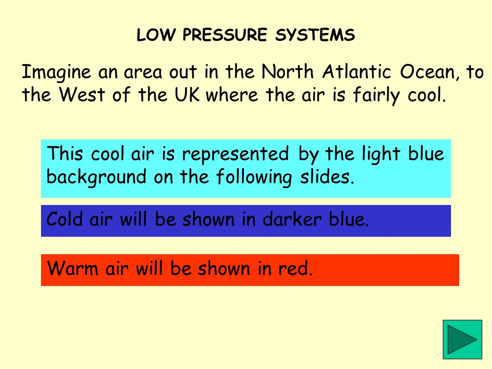 Imagine an area out in the North Atlantic Ocean, to the West of the UK where the air is fairly cool. Cold air will be shown in darker blue. Warm air w